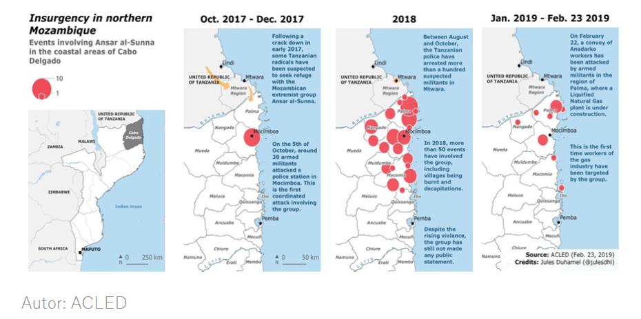 insurgencia en el norte de Mozambique